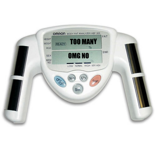 body fat analysis calculator